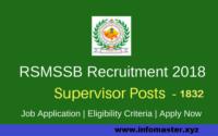 RSMSSB-jobs