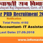 Bihar PRD Recruitment 2018