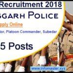 CG Police Recruitment 2018 655 Sub Inspector