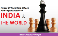 Heads of important offices in india and world