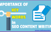 what is the importance-of-keywords-in-SEO